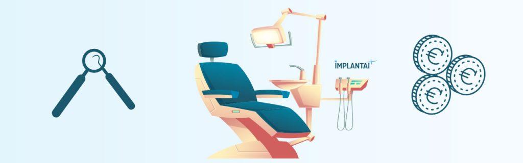 Implantacijos kainą taip pat įtakoja burnos chirurgo patirtis, įrankiai ir naudojami preparatai